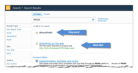 "Adding ""Best Bets"" to a keyword marks the most relevant items for that keyword."